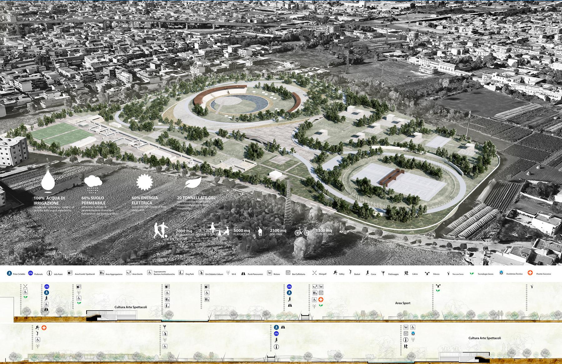 Progetto di riqualificazione Urbana Parco Cardito