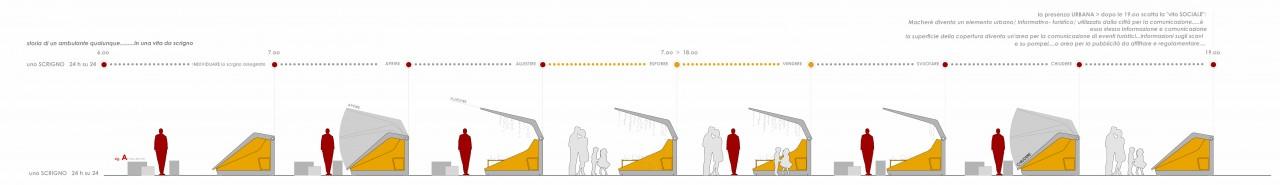 Stand espositivo per l'area archeologica di Pompei